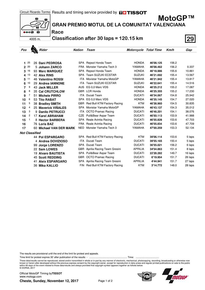 andrea-dovizioso-gagal-finish-marc-marquez-rebut-gelar-juara-dunia-motogp-2017