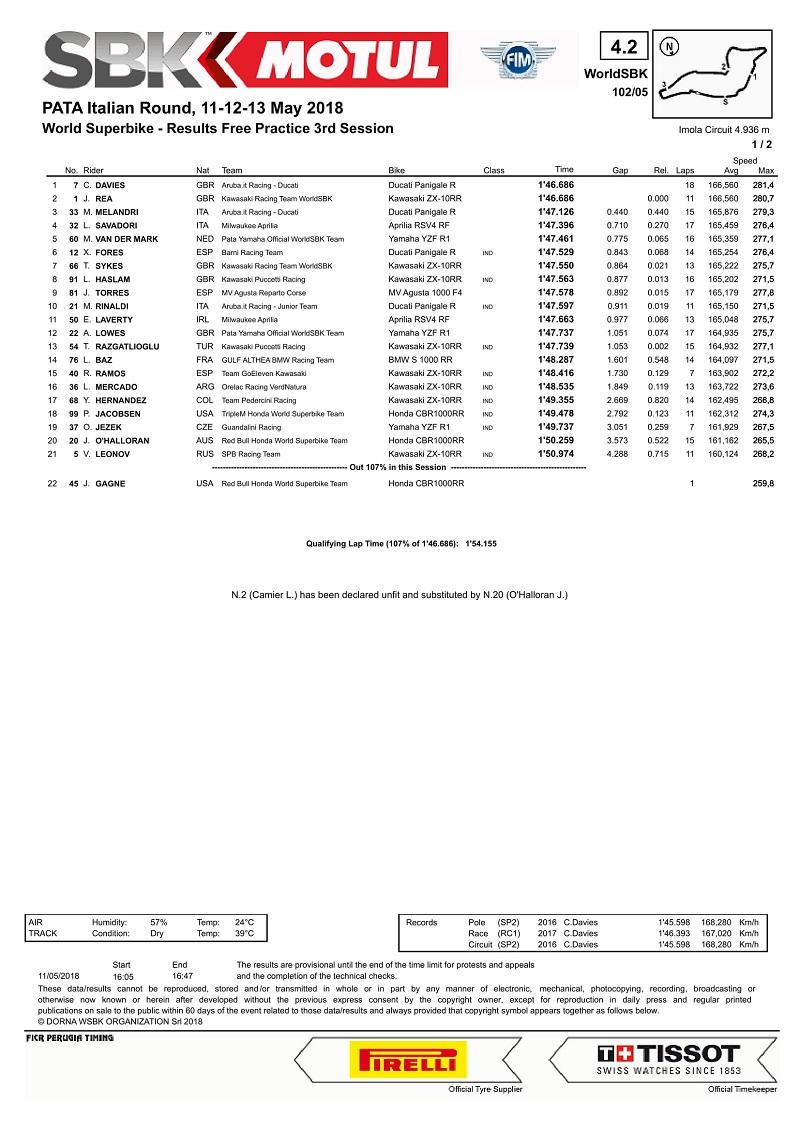hasil-lengkap-free-practice-superpole-worldsbk-imola-2018-chaz-davies-tercepat-waktu-kombinasi