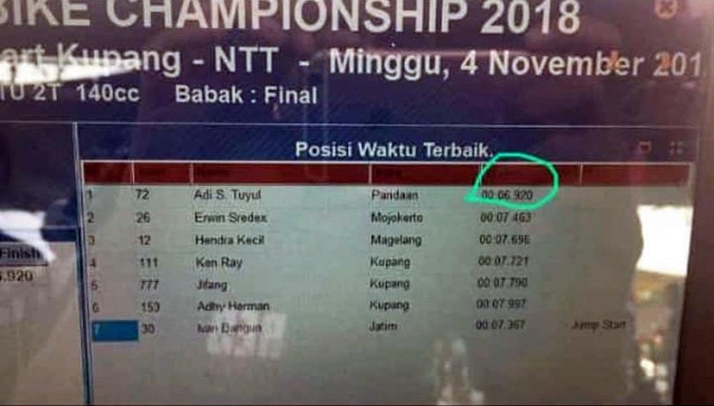 Dragbike Kupang: Yamaha Touch HTM2 Speed Maumere Pekajaman Pecah Rekor 6.920 Detik!