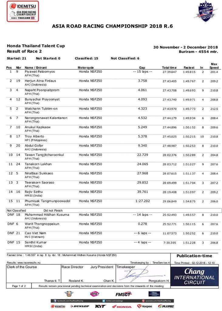 Honda Thailand Talent Cup: Race 2 Herjun Runner-Up Lagi, Juara Umum!
